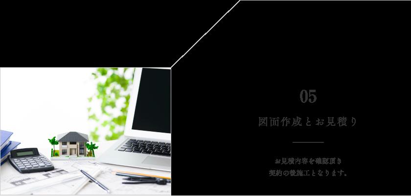 05.図面作成とお見積り お見積内容を確認頂き 契約の後施工となります。